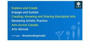Simon Brault Q&A: Rebranding the Canada Council